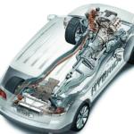 Как растаможить гибридный автомобиль? 1